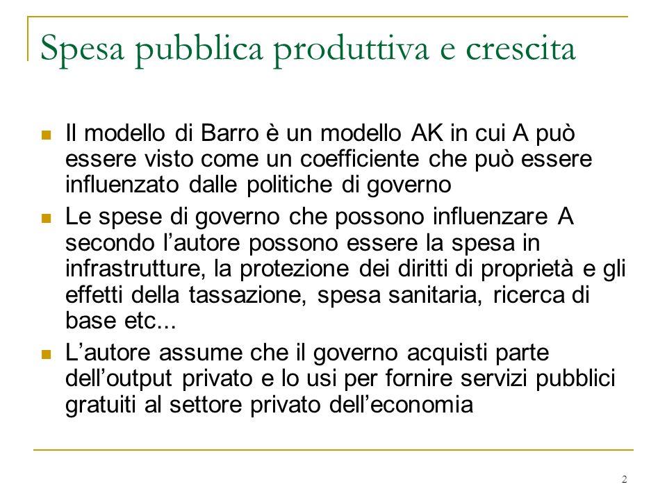 2 Spesa pubblica produttiva e crescita Il modello di Barro è un modello AK in cui A può essere visto come un coefficiente che può essere influenzato d