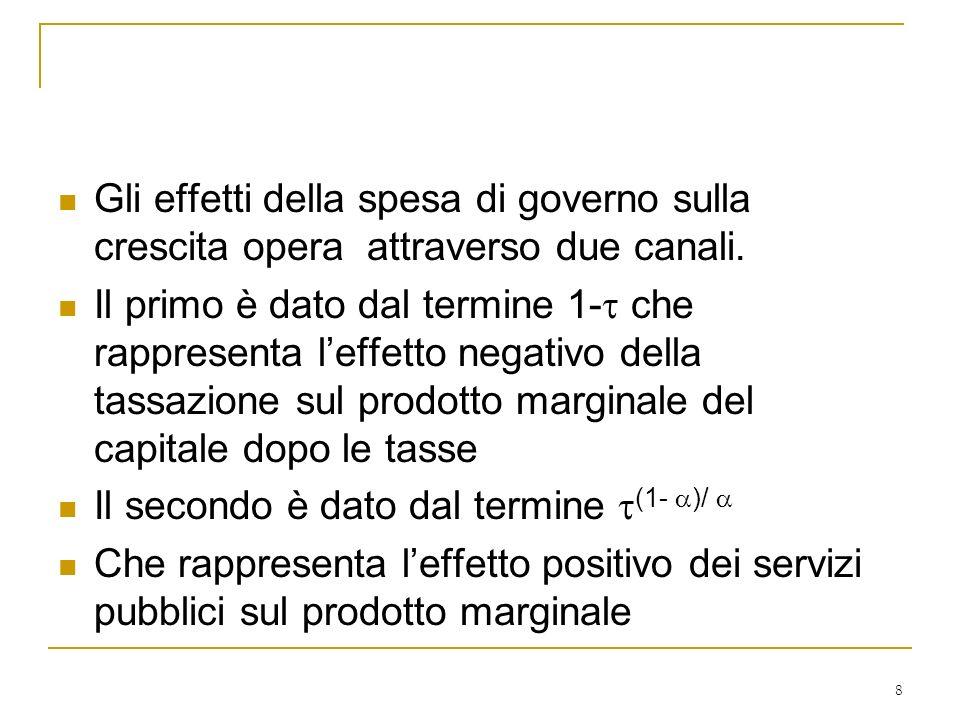 8 Gli effetti della spesa di governo sulla crescita opera attraverso due canali. Il primo è dato dal termine 1- che rappresenta leffetto negativo dell