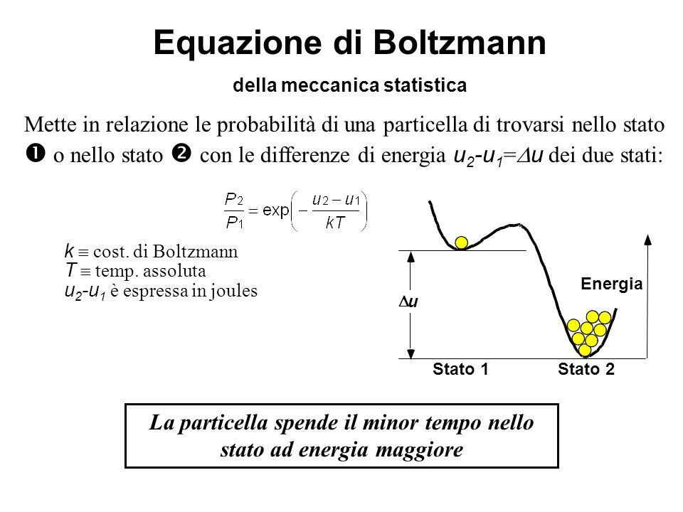 Equazione di Boltzmann della meccanica statistica Mette in relazione le probabilità di una particella di trovarsi nello stato o nello stato con le dif