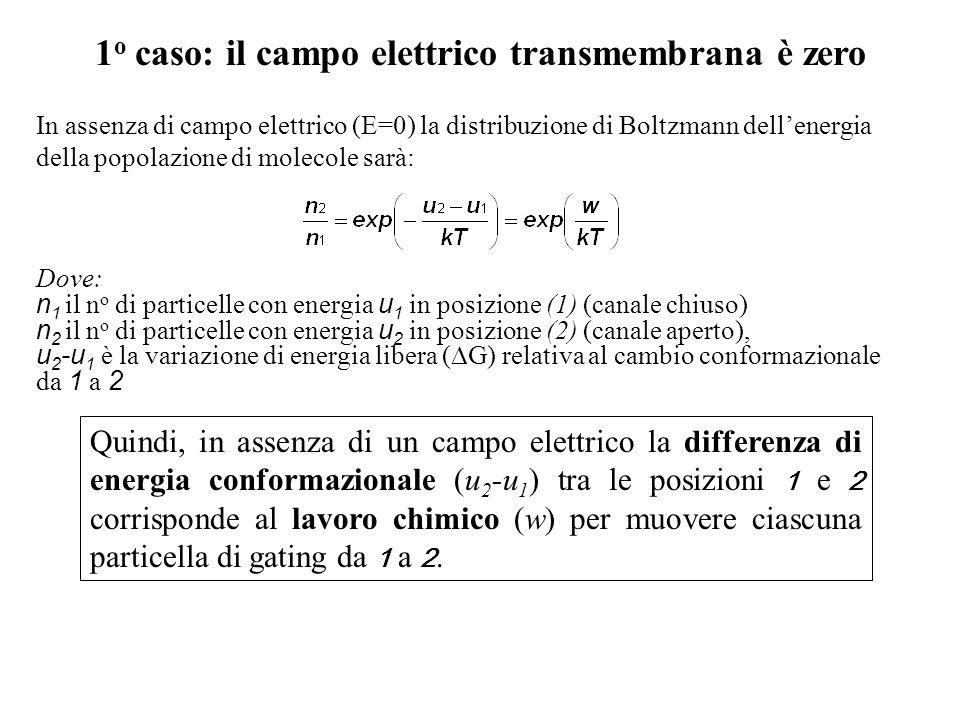 In assenza di campo elettrico (E=0) la distribuzione di Boltzmann dellenergia della popolazione di molecole sarà: Dove: n 1 il n o di particelle con e