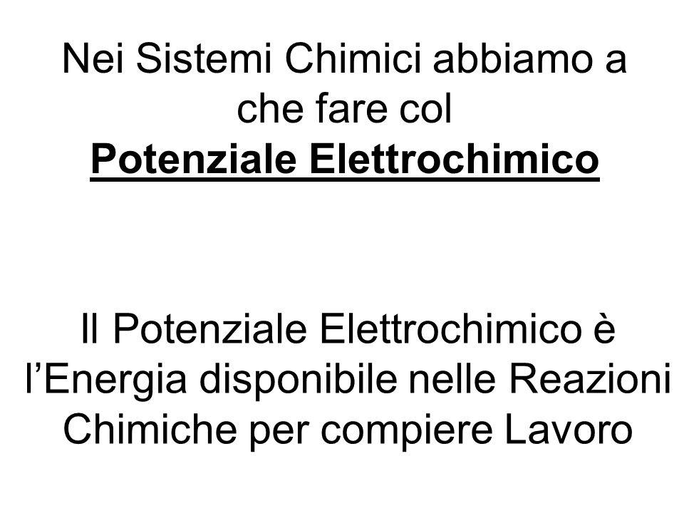 Nei Sistemi Chimici abbiamo a che fare col Potenziale Elettrochimico Il Potenziale Elettrochimico è lEnergia disponibile nelle Reazioni Chimiche per c