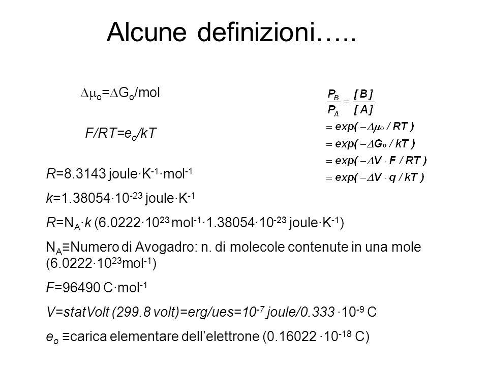 R=8.3143 joule·K -1 ·mol -1 k=1.38054·10 -23 joule·K -1 R=N A ·k (6.0222·10 23 mol -1 ·1.38054·10 -23 joule·K -1 ) N A Numero di Avogadro: n. di molec