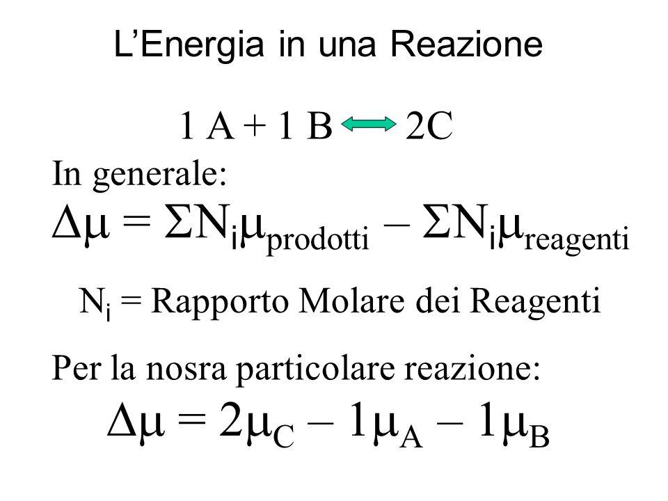 LEnergia in una Reazione = i prodotti – N i reagenti N i = Rapporto Molare dei Reagenti 1 A + 1 B 2C = C – A – B In generale: Per la nosra particolare