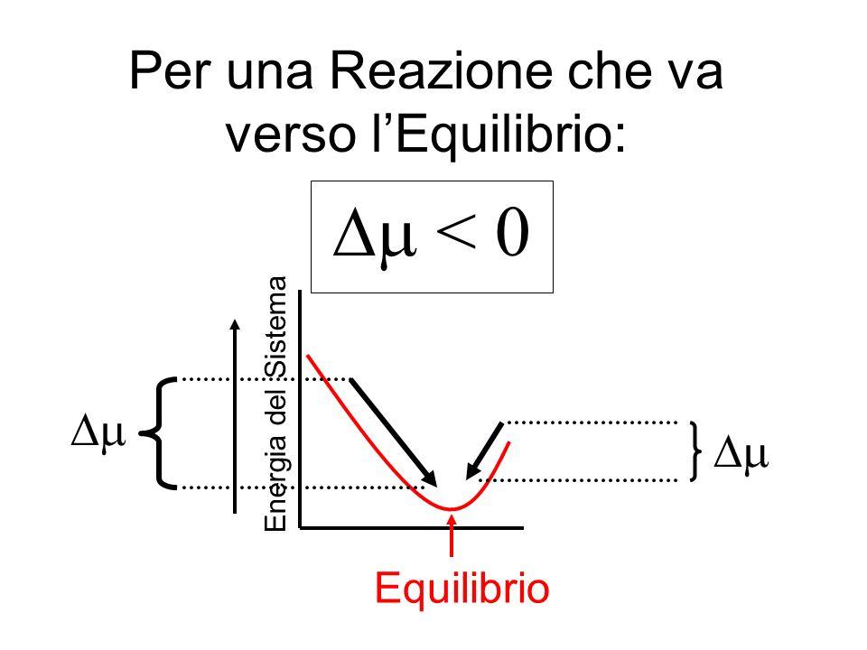 Il Potenzale Elettrochimico è la risultante di diversi fattori: 1) Composizione Molecolare 4) Pressione Osmotica, … 2) Concentrazione 3) Potenziale Elettrico