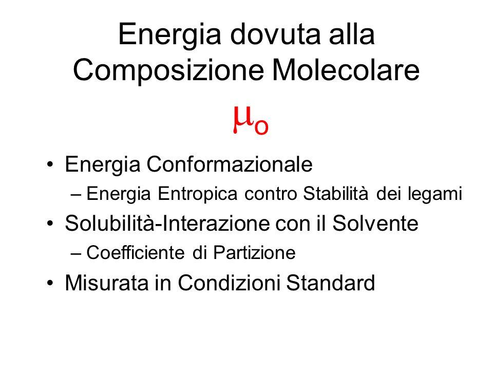 Energia dovuta alla Composizione Molecolare Energia Conformazionale –Energia Entropica contro Stabilità dei legami Solubilità-Interazione con il Solve