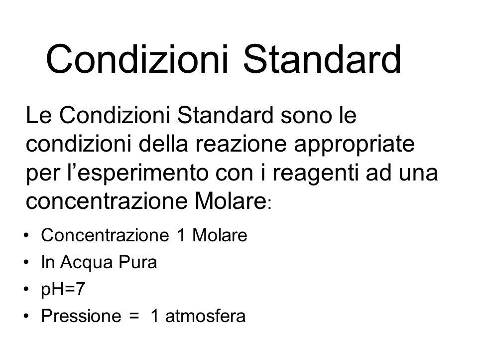 Condizioni Standard Concentrazione 1 Molare In Acqua Pura pH=7 Pressione = 1 atmosfera Le Condizioni Standard sono le condizioni della reazione approp