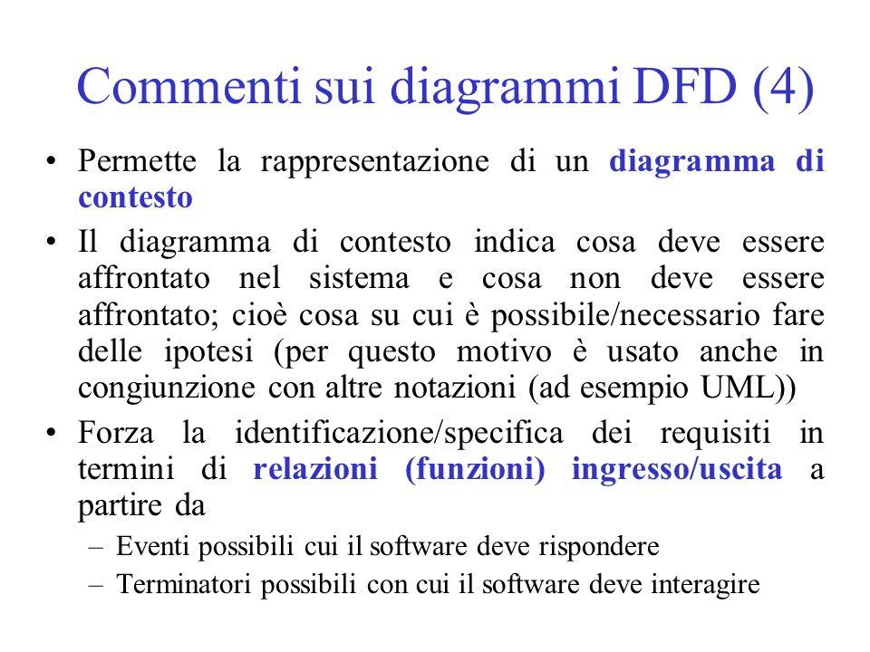 Commenti sui diagrammi DFD (4) Permette la rappresentazione di un diagramma di contesto Il diagramma di contesto indica cosa deve essere affrontato ne