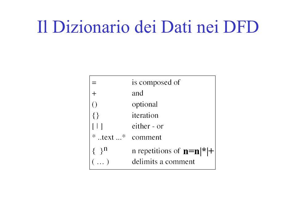 Il Dizionario dei Dati nei DFD n=n * +