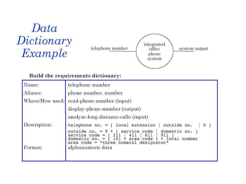 Commenti sui diagrammi DFD (1) Il significato di un diagramma può essere difficilmente ricostruibile, in particolare nelle situazioni ove le funzioni sono complesse o non ancora definite Vi sono tuttavia situazioni ove I diagrammi DFD sono molti utili (e sufficienti)