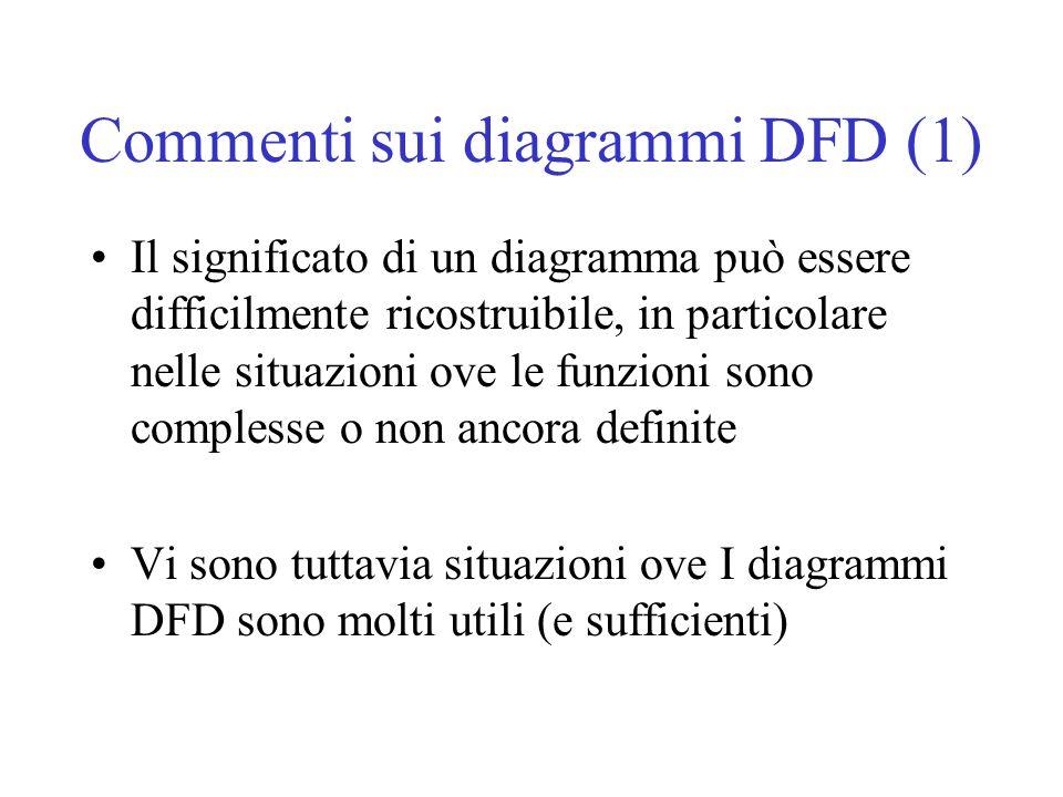 Commenti sui diagrammi DFD (1) Il significato di un diagramma può essere difficilmente ricostruibile, in particolare nelle situazioni ove le funzioni