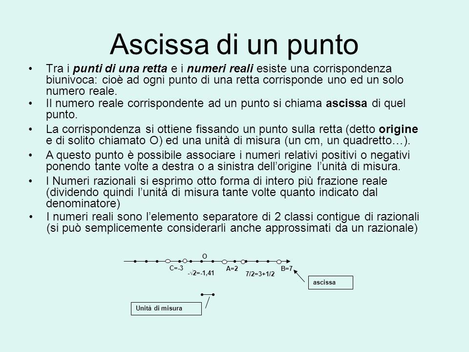 Ascissa di un punto Tra i punti di una retta e i numeri reali esiste una corrispondenza biunivoca: cioè ad ogni punto di una retta corrisponde uno ed