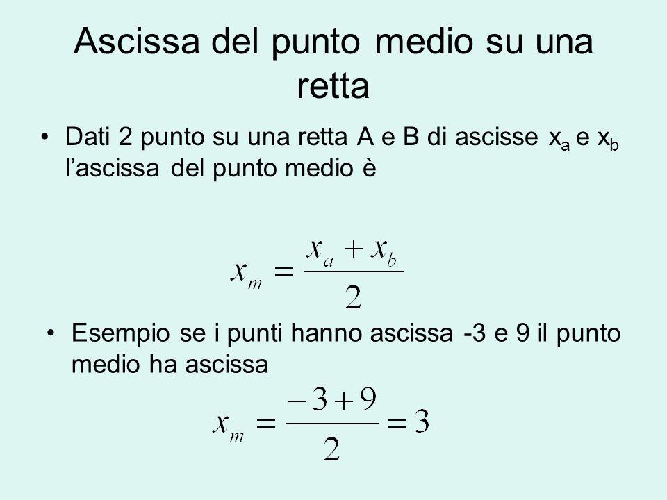 Ascissa del punto medio su una retta Dati 2 punto su una retta A e B di ascisse x a e x b lascissa del punto medio è Esempio se i punti hanno ascissa