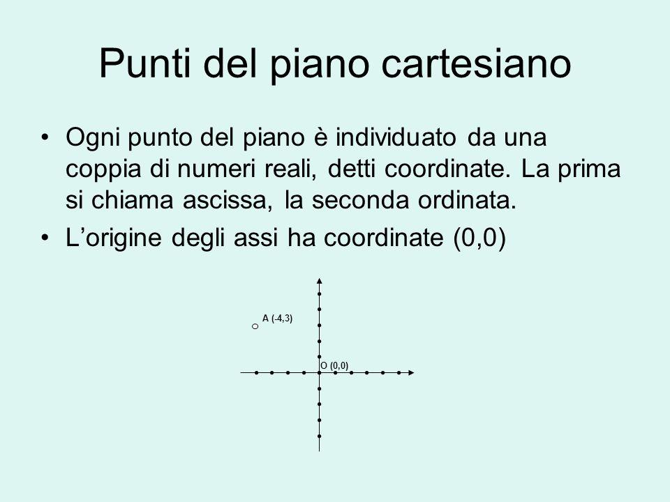 Punti del piano cartesiano Ogni punto del piano è individuato da una coppia di numeri reali, detti coordinate. La prima si chiama ascissa, la seconda