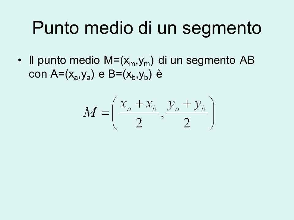 Punto medio di un segmento Il punto medio M=(x m,y m ) di un segmento AB con A=(x a,y a ) e B=(x b,y b ) è