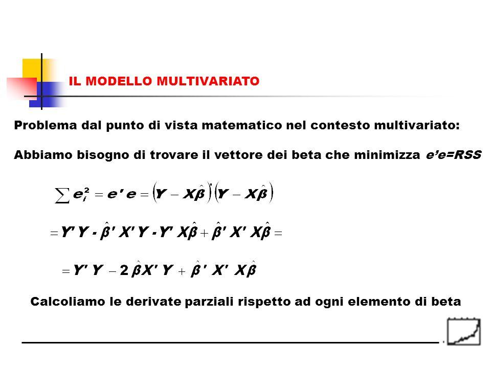 Calcoliamo le derivate parziali rispetto ad ogni elemento di beta Problema dal punto di vista matematico nel contesto multivariato: Abbiamo bisogno di