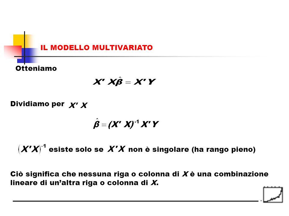 Otteniamo Dividiamo per Ciò significa che nessuna riga o colonna di X è una combinazione lineare di unaltra riga o colonna di X. esiste solo senon è s
