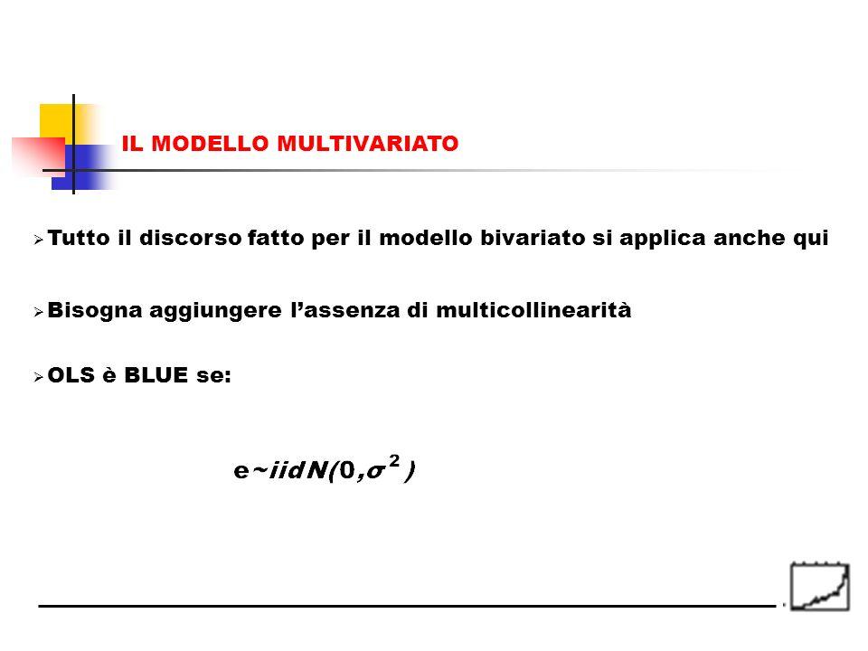 Tutto il discorso fatto per il modello bivariato si applica anche qui Bisogna aggiungere lassenza di multicollinearità OLS è BLUE se: IL MODELLO MULTI