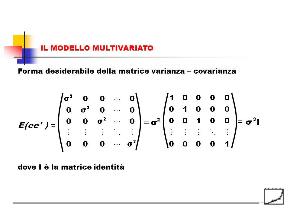 Forma desiderabile della matrice varianza – covarianza dove I è la matrice identità IL MODELLO MULTIVARIATO