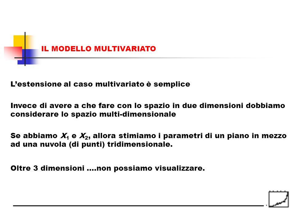 Lestensione al caso multivariato è semplice Invece di avere a che fare con lo spazio in due dimensioni dobbiamo considerare lo spazio multi-dimensiona