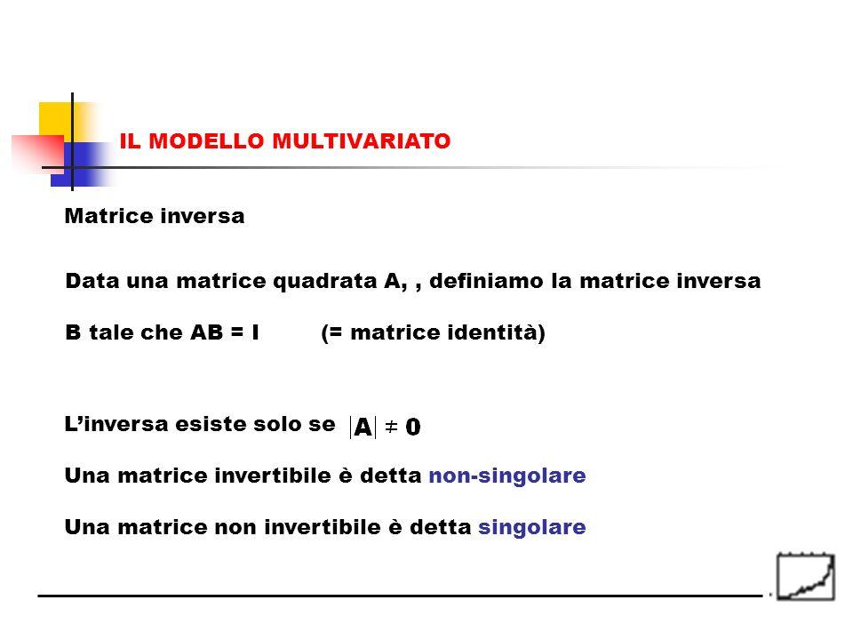 Matrice inversa Data una matrice quadrata A,, definiamo la matrice inversa B tale che AB = I (= matrice identità) Linversa esiste solo se Una matrice