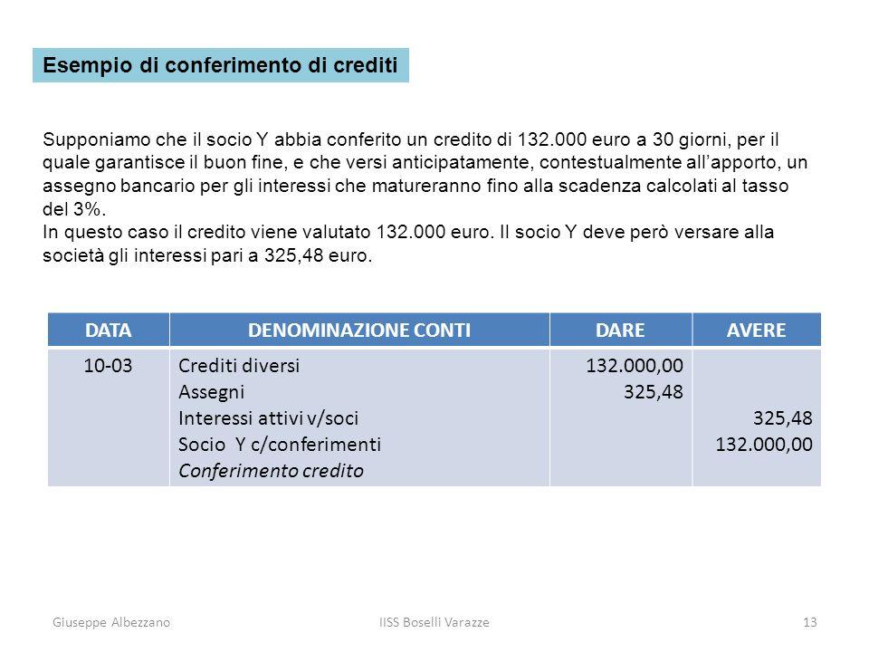 Giuseppe AlbezzanoIISS Boselli Varazze13 Supponiamo che il socio Y abbia conferito un credito di 132.000 euro a 30 giorni, per il quale garantisce il