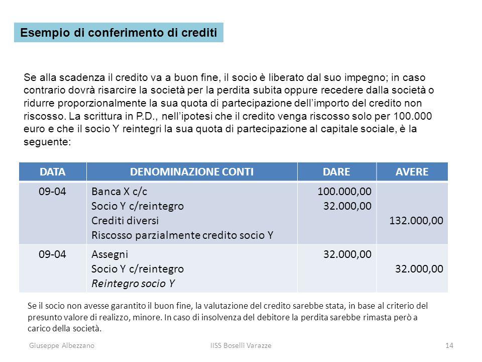 Giuseppe AlbezzanoIISS Boselli Varazze14 Se alla scadenza il credito va a buon fine, il socio è liberato dal suo impegno; in caso contrario dovrà risa