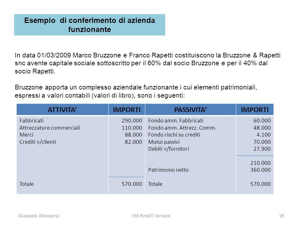 Giuseppe AlbezzanoIISS Boselli Varazze18 In data 01/03/2009 Marco Bruzzone e Franco Rapetti costituiscono la Bruzzone & Rapetti snc avente capitale so