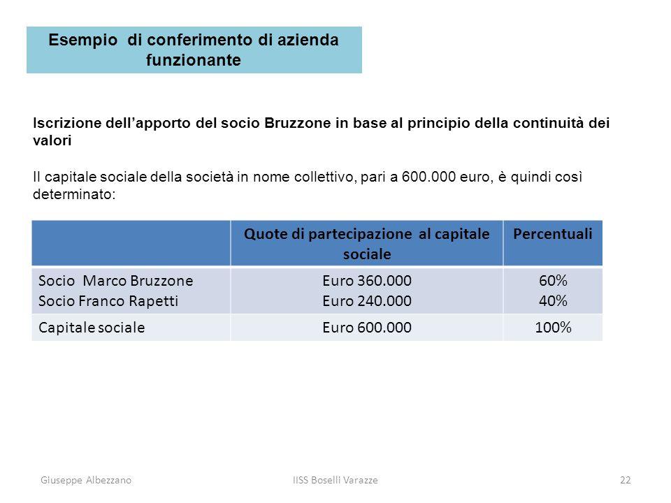 Giuseppe AlbezzanoIISS Boselli Varazze22 Iscrizione dellapporto del socio Bruzzone in base al principio della continuità dei valori Il capitale social
