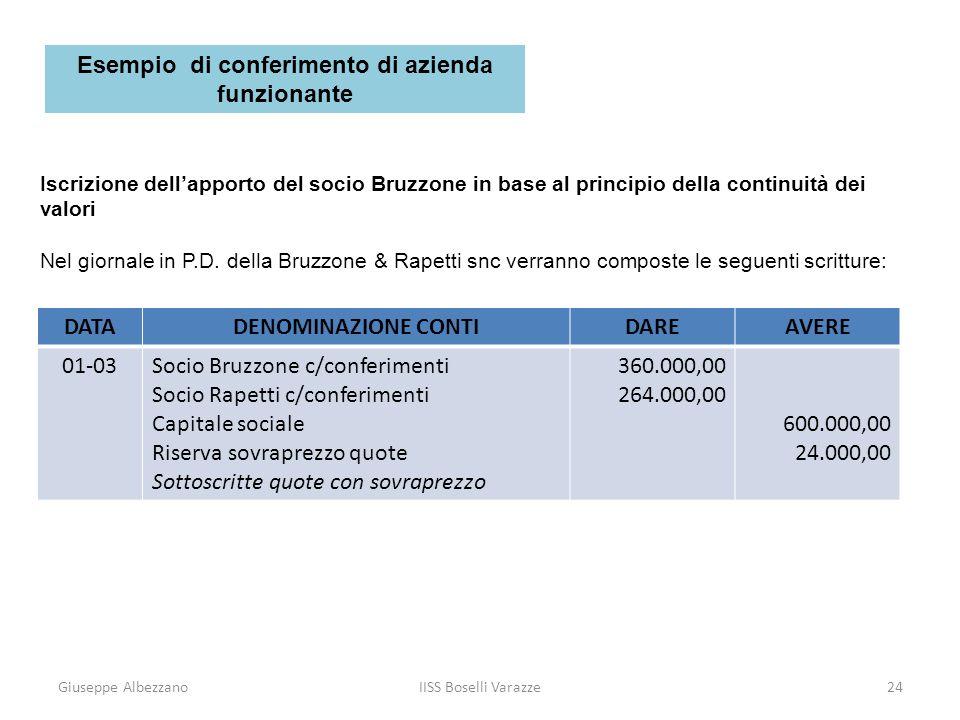 Giuseppe AlbezzanoIISS Boselli Varazze24 Iscrizione dellapporto del socio Bruzzone in base al principio della continuità dei valori Nel giornale in P.