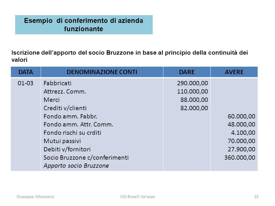 Giuseppe AlbezzanoIISS Boselli Varazze26 Iscrizione dellapporto del socio Bruzzone in base al principio della continuità dei valori DATADENOMINAZIONE CONTIDAREAVERE 01-03Merci c/apporti Merci Giroconto 88.000,00 01-03Automezzi Assegni Socio Rapetti c/conferimenti Apporto socio Rapetti 100.000,00 164.000,00 264.000,00 Come si può osservare, i fondi ammortamento e il fondo rischi su crediti presenti nella contabilità dellimpresa apportata sono rimasti in vita e appaiono nella contabilità della nuova società per lo stesso importo.