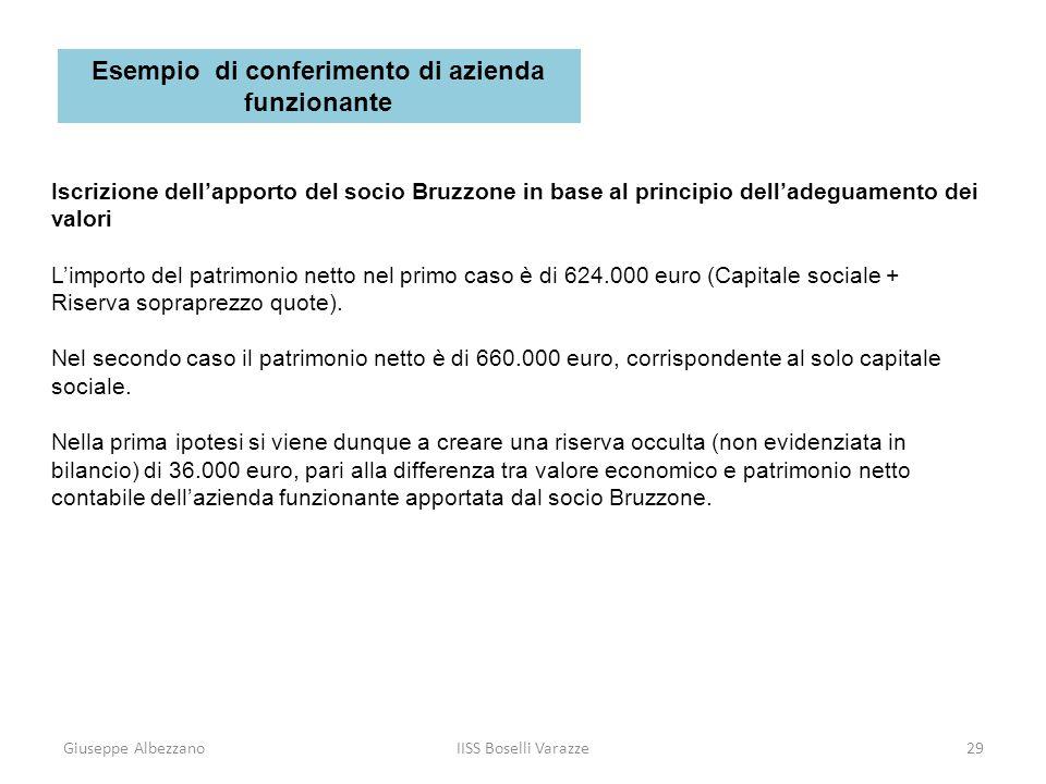 Giuseppe AlbezzanoIISS Boselli Varazze29 Iscrizione dellapporto del socio Bruzzone in base al principio delladeguamento dei valori Limporto del patrim