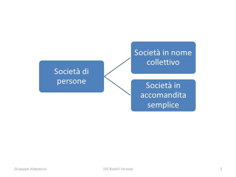 Giuseppe AlbezzanoIISS Boselli Varazze4 Società in nome collettivo Sono formate da una pluralità di soci che rispondono solidalmente e illimitatamente per le obbligazioni sociali.