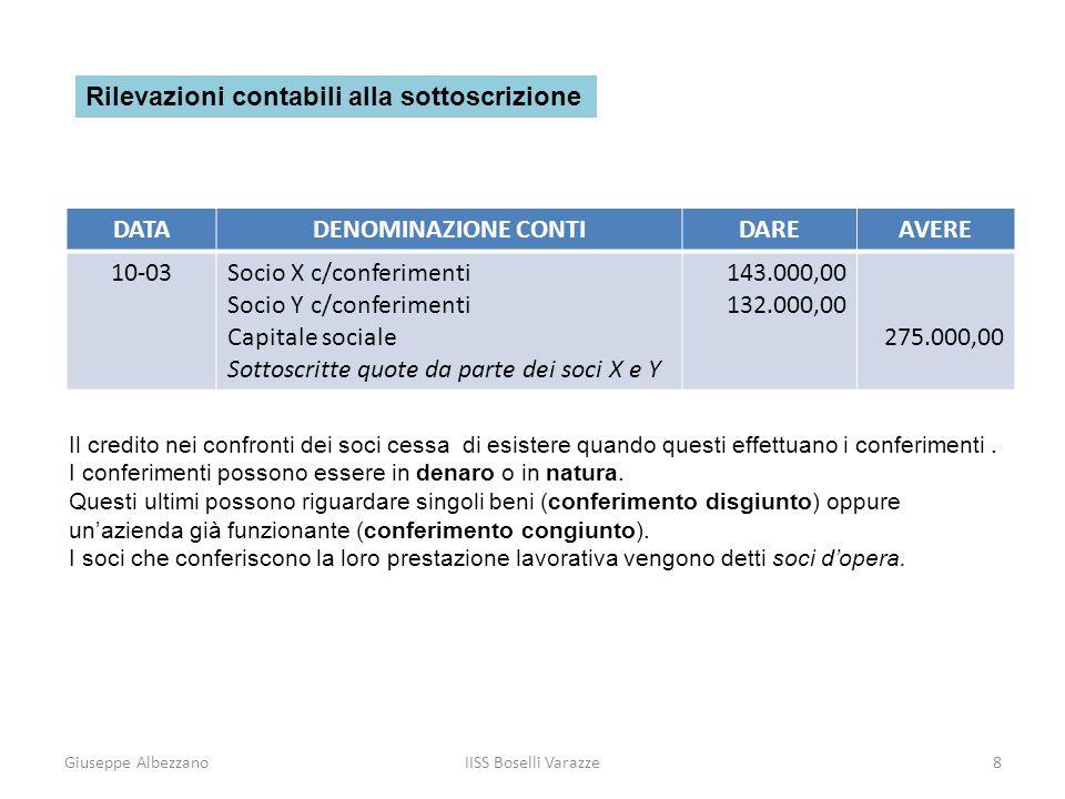 Giuseppe AlbezzanoIISS Boselli Varazze8 DATADENOMINAZIONE CONTIDAREAVERE 10-03Socio X c/conferimenti Socio Y c/conferimenti Capitale sociale Sottoscri