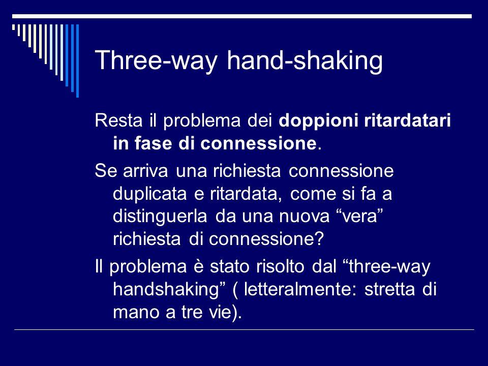 Three-way hand-shaking Resta il problema dei doppioni ritardatari in fase di connessione. Se arriva una richiesta connessione duplicata e ritardata, c