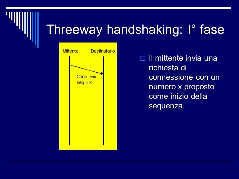 Threeway handshaking: I° fase Il mittente invia una richiesta di connessione con un numero x proposto come inizio della sequenza.