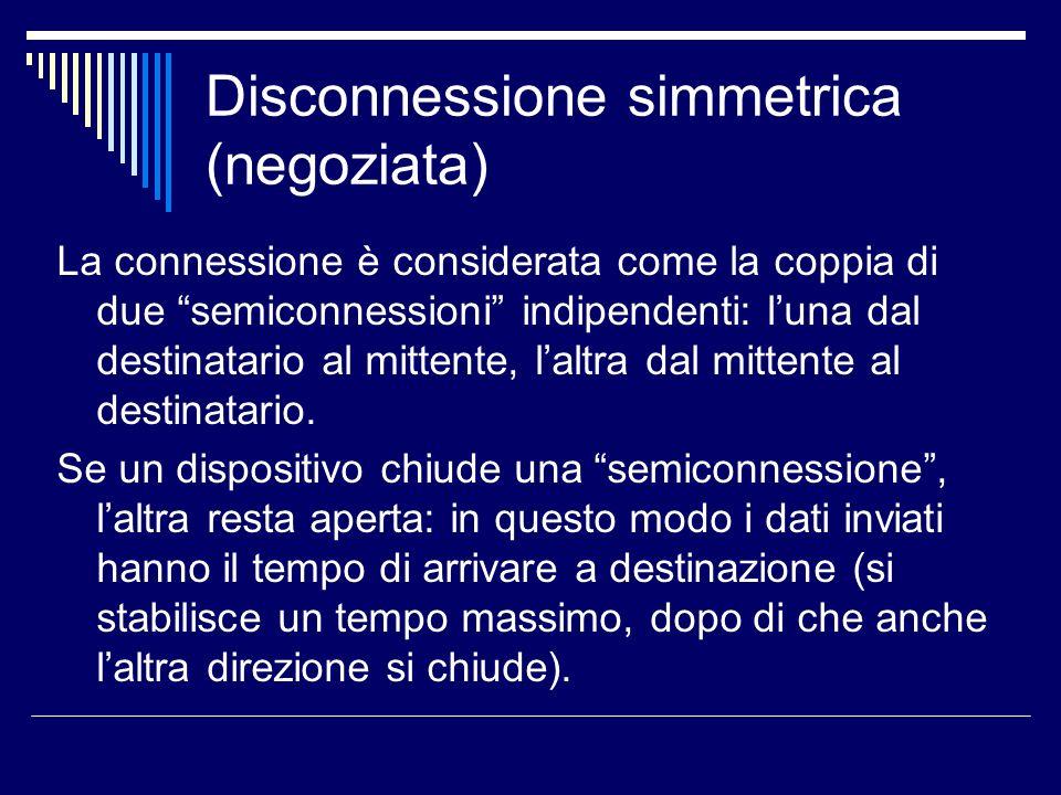 Disconnessione simmetrica (negoziata) La connessione è considerata come la coppia di due semiconnessioni indipendenti: luna dal destinatario al mitten