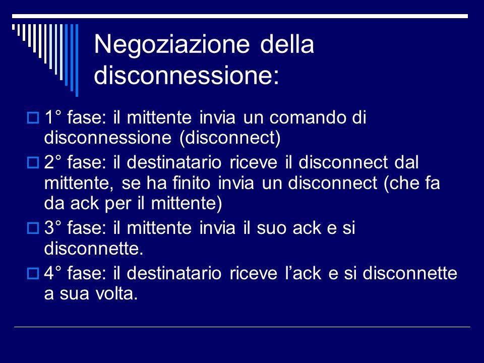Negoziazione della disconnessione: 1° fase: il mittente invia un comando di disconnessione (disconnect) 2° fase: il destinatario riceve il disconnect