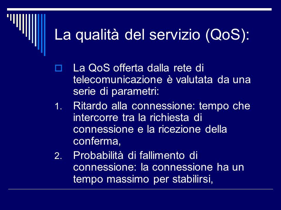 La qualità del servizio (QoS): La QoS offerta dalla rete di telecomunicazione è valutata da una serie di parametri: 1. Ritardo alla connessione: tempo