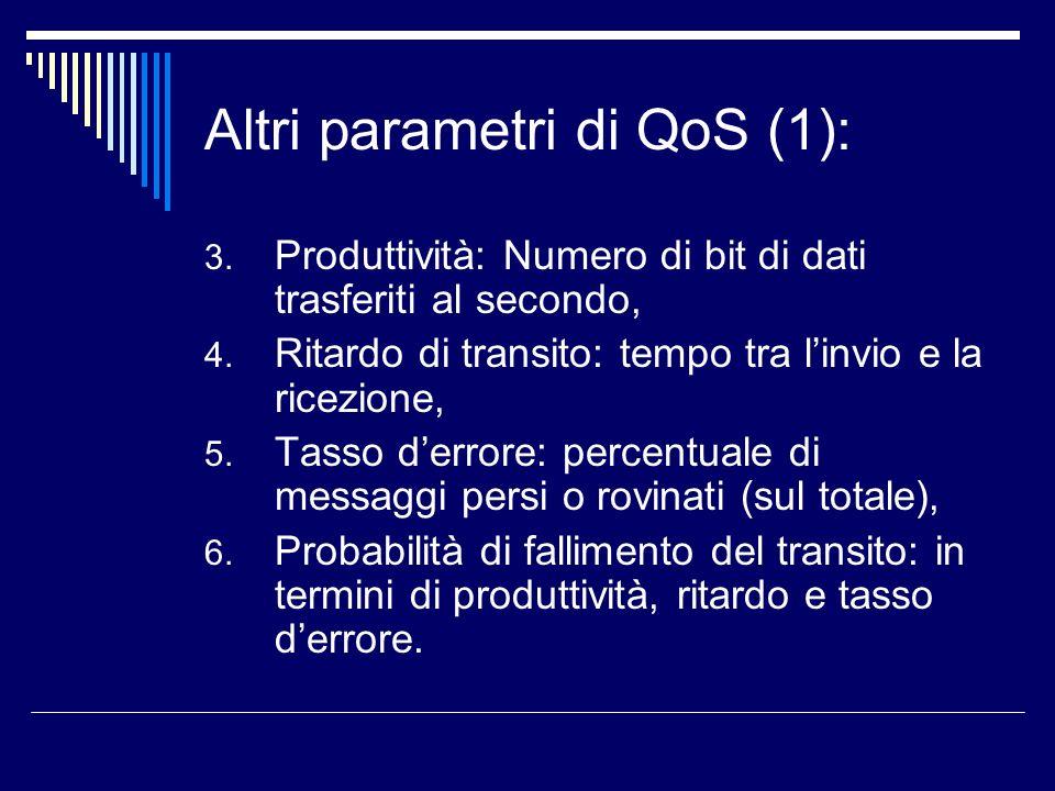 Altri parametri di QoS (1): 3. Produttività: Numero di bit di dati trasferiti al secondo, 4. Ritardo di transito: tempo tra linvio e la ricezione, 5.