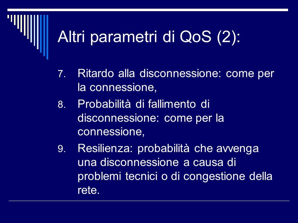 Altri parametri di QoS (2): 7. Ritardo alla disconnessione: come per la connessione, 8. Probabilità di fallimento di disconnessione: come per la conne