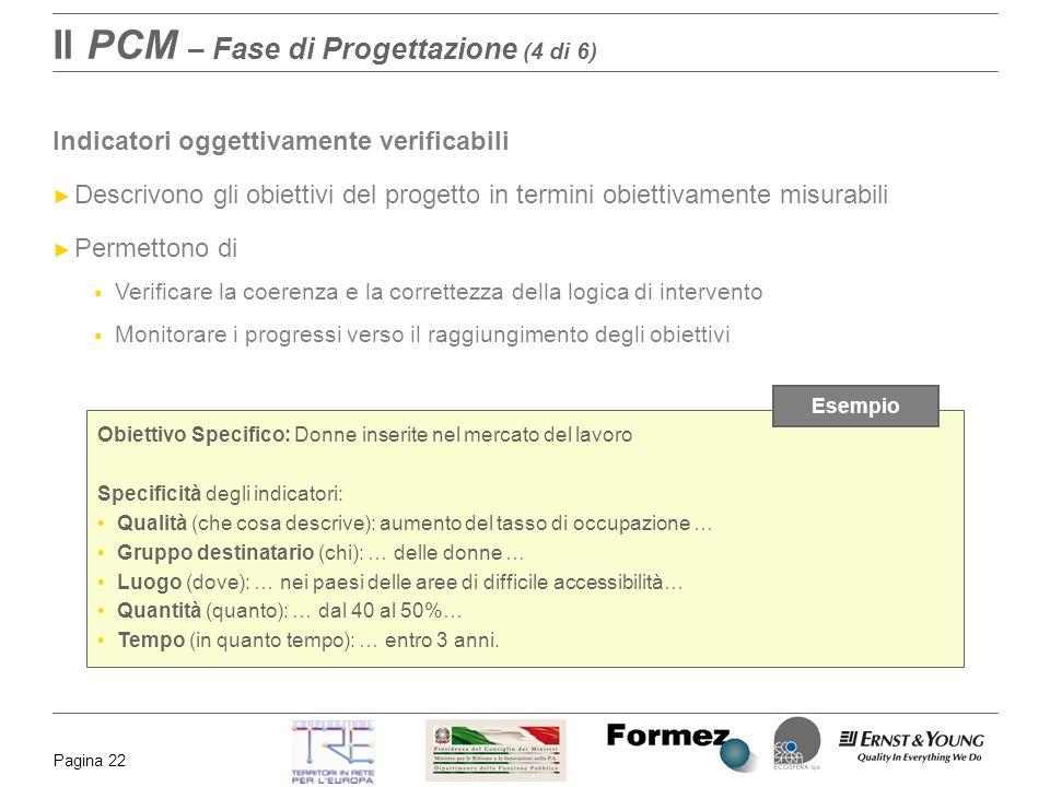 Pagina 22 Il PCM – Fase di Progettazione (4 di 6) Indicatori oggettivamente verificabili Descrivono gli obiettivi del progetto in termini obiettivamen