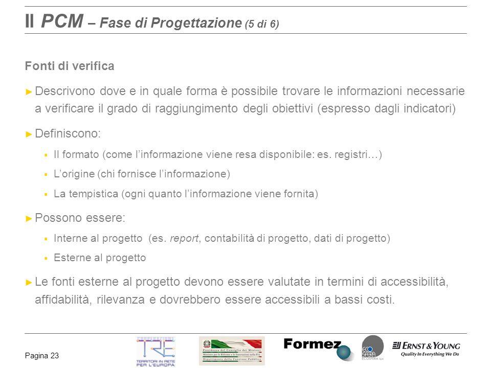 Pagina 23 Il PCM – Fase di Progettazione (5 di 6) Fonti di verifica Descrivono dove e in quale forma è possibile trovare le informazioni necessarie a