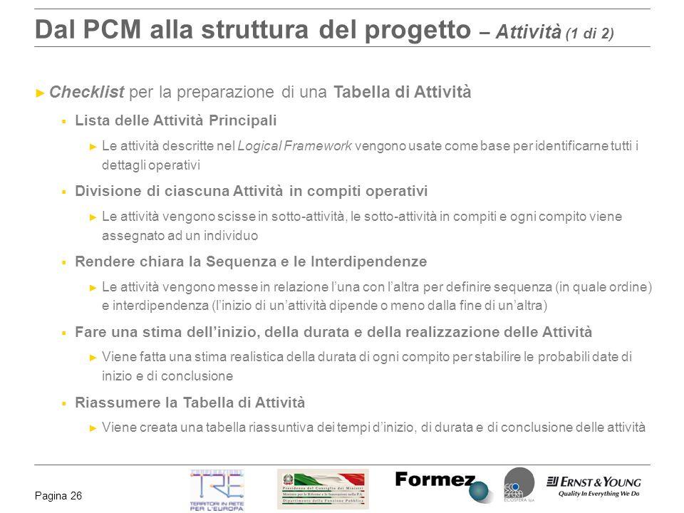 Pagina 26 Dal PCM alla struttura del progetto – Attività (1 di 2) Checklist per la preparazione di una Tabella di Attività Lista delle Attività Princi