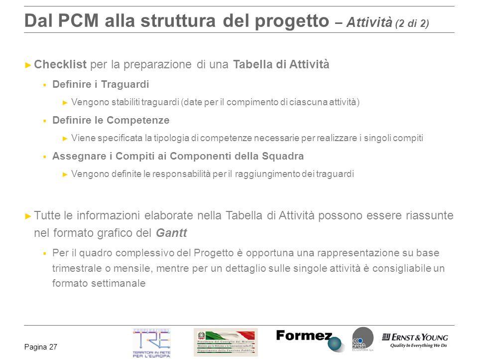 Pagina 27 Dal PCM alla struttura del progetto – Attività (2 di 2) Checklist per la preparazione di una Tabella di Attività Definire i Traguardi Vengon