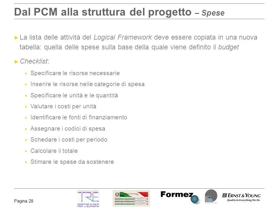 Pagina 28 Dal PCM alla struttura del progetto – Spese La lista delle attività del Logical Framework deve essere copiata in una nuova tabella: quella d