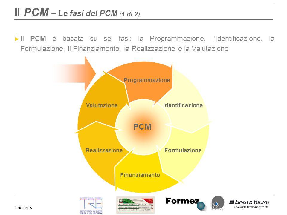 Pagina 5 Il PCM – Le fasi del PCM (1 di 2) Il PCM è basata su sei fasi: la Programmazione, lIdentificazione, la Formulazione, il Finanziamento, la Rea