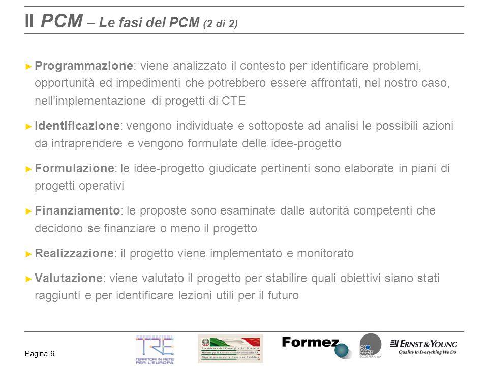 Pagina 6 Il PCM – Le fasi del PCM (2 di 2) Programmazione: viene analizzato il contesto per identificare problemi, opportunità ed impedimenti che potr