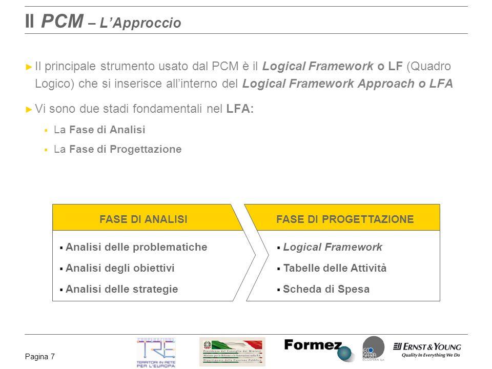 Pagina 7 Il PCM – LApproccio Il principale strumento usato dal PCM è il Logical Framework o LF (Quadro Logico) che si inserisce allinterno del Logical