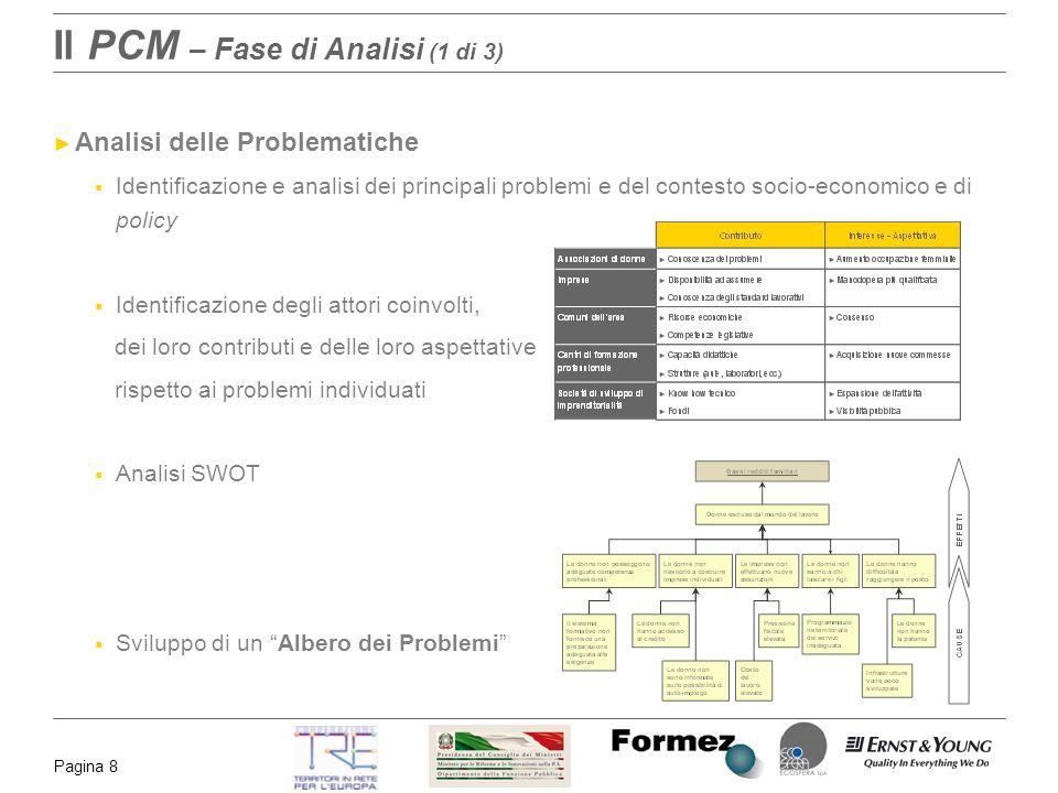 Pagina 8 Il PCM – Fase di Analisi (1 di 3) Analisi delle Problematiche Identificazione e analisi dei principali problemi e del contesto socio-economic