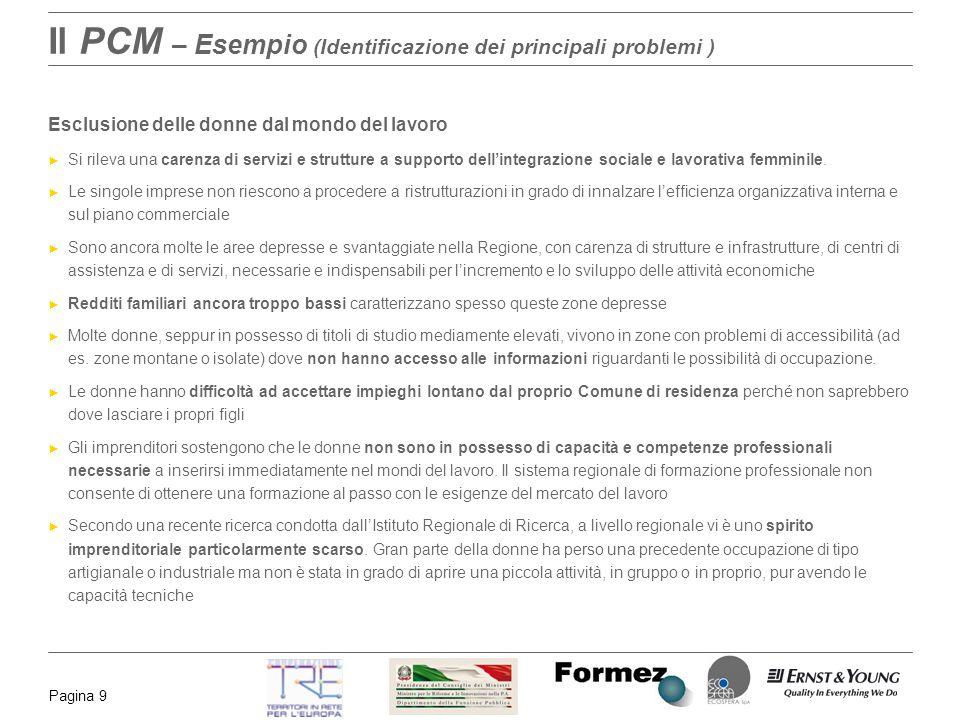 Pagina 9 Il PCM – Esempio (Identificazione dei principali problemi ) Esclusione delle donne dal mondo del lavoro Si rileva una carenza di servizi e st
